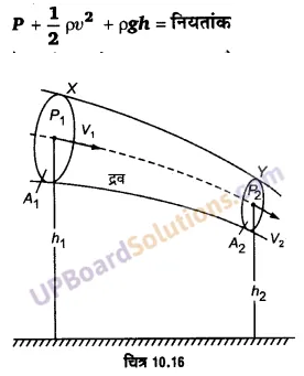 UP Board Solutions for Class 11 Physics Chapter 10 Mechanical Properties Of Fluids 60