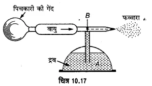 UP Board Solutions for Class 11 Physics Chapter 10 Mechanical Properties Of Fluids 64