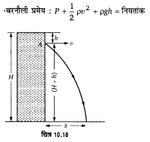 UP Board Solutions for Class 11 Physics Chapter 10 Mechanical Properties Of Fluids 65