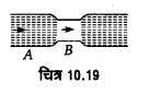 UP Board Solutions for Class 11 Physics Chapter 10 Mechanical Properties Of Fluids 68