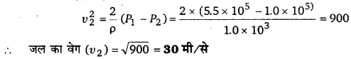 UP Board Solutions for Class 11 Physics Chapter 10 Mechanical Properties Of Fluids 71