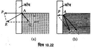 UP Board Solutions for Class 11 Physics Chapter 10 Mechanical Properties Of Fluids 75