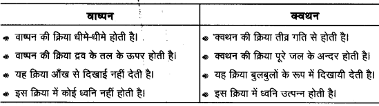 UP Board Solutions for Class 11 Physics Chapter 11 Thermal Properties of matter 35