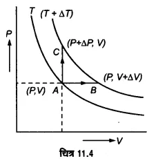 UP Board Solutions for Class 11 Physics Chapter 11 Thermal Properties of matter 40