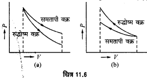 UP Board Solutions for Class 11 Physics Chapter 11 Thermal Properties of matter 45