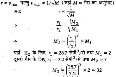 UP Board Solutions for Class 11 Physics Chapter 13 Kinetic Theory 15