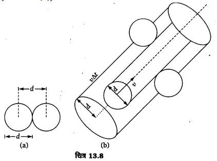UP Board Solutions for Class 11 Physics Chapter 13 Kinetic Theory 53