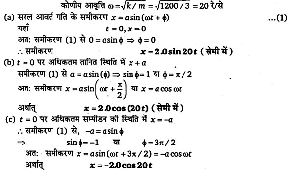 UP Board Solutions for Class 11 Physics Chapter 14 Oscillations 11