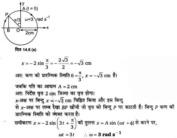 UP Board Solutions for Class 11 Physics Chapter 14 Oscillations 16