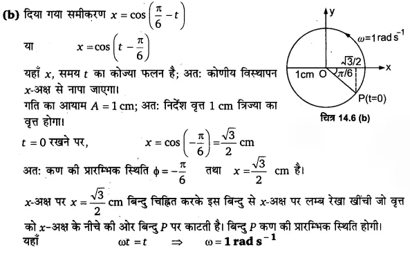UP Board Solutions for Class 11 Physics Chapter 14 Oscillations 17
