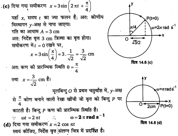 UP Board Solutions for Class 11 Physics Chapter 14 Oscillations 18