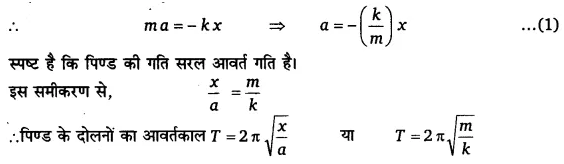 UP Board Solutions for Class 11 Physics Chapter 14 Oscillations 22