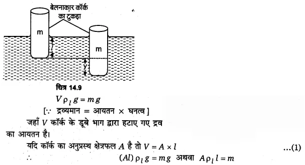UP Board Solutions for Class 11 Physics Chapter 14 Oscillations 29