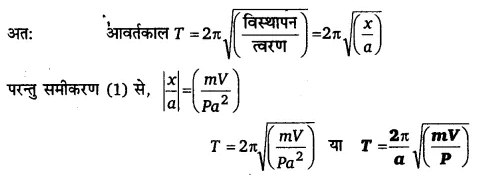 UP Board Solutions for Class 11 Physics Chapter 14 Oscillations 36