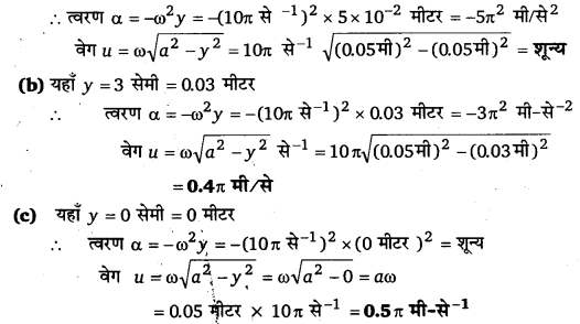 UP Board Solutions for Class 11 Physics Chapter 14 Oscillations 41
