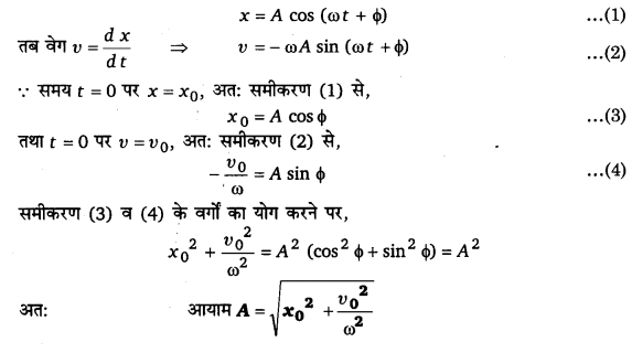 UP Board Solutions for Class 11 Physics Chapter 14 Oscillations 42