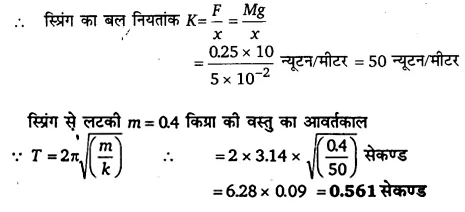 UP Board Solutions for Class 11 Physics Chapter 14 Oscillations 66