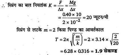 UP Board Solutions for Class 11 Physics Chapter 14 Oscillations 67