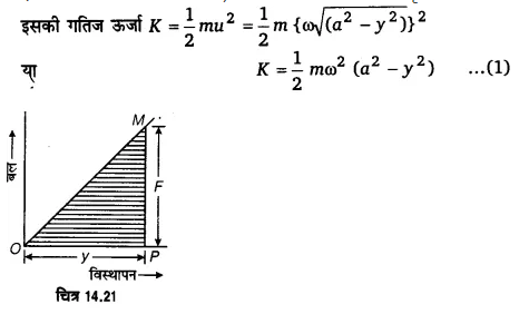 UP Board Solutions for Class 11 Physics Chapter 14 Oscillations 77