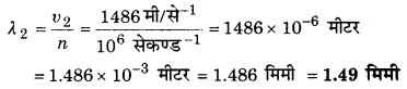 UP Board Solutions for Class 11 Physics Chapter 15 Waves 10