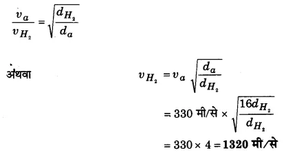 UP Board Solutions for Class 11 Physics Chapter 15 Waves 100