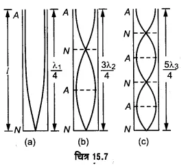 UP Board Solutions for Class 11 Physics Chapter 15 Waves 118