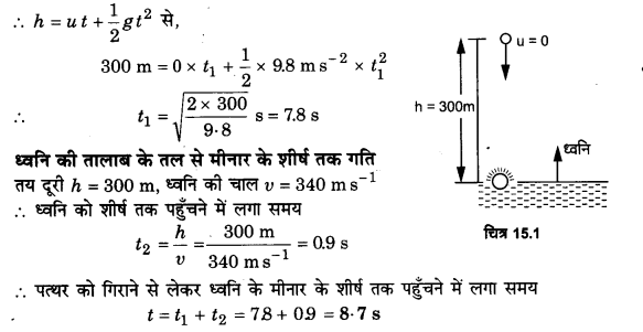 UP Board Solutions for Class 11 Physics Chapter 15 Waves 2