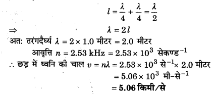 UP Board Solutions for Class 11 Physics Chapter 15 Waves 22