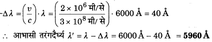 UP Board Solutions for Class 11 Physics Chapter 15 Waves 57