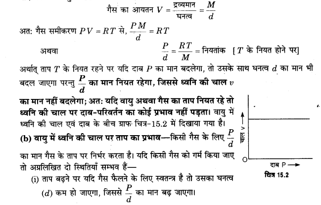 UP Board Solutions for Class 11 Physics Chapter 15 Waves 6