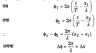 UP Board Solutions for Class 11 Physics Chapter 15 Waves 60