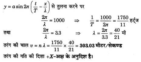 UP Board Solutions for Class 11 Physics Chapter 15 Waves 61