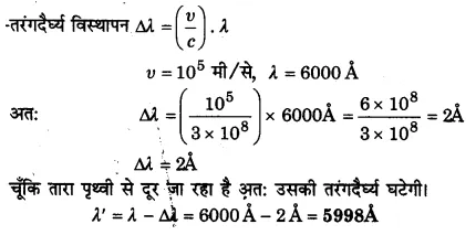 UP Board Solutions for Class 11 Physics Chapter 15 Waves 81