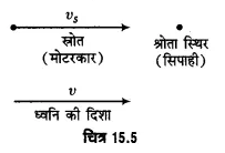 UP Board Solutions for Class 11 Physics Chapter 15 Waves 83