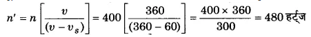 UP Board Solutions for Class 11 Physics Chapter 15 Waves 86