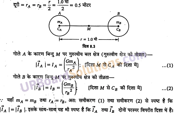 UP Board Solutions for Class 11 Physics Chapter 8 Gravitation 14