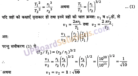 UP Board Solutions for Class 11 Physics Chapter 8 Gravitation 33