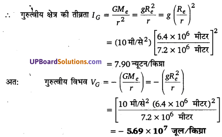 UP Board Solutions for Class 11 Physics Chapter 8 Gravitation 37
