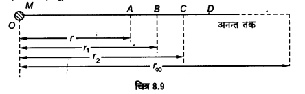 UP Board Solutions for Class 11 Physics Chapter 8 Gravitation 48