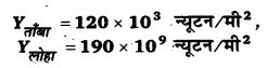UP Board Solutions for Class 11 Physics Chapter 9 Mechanical Properties Of Solids 12