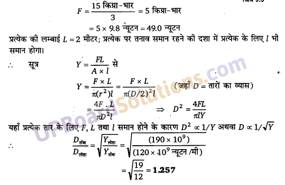 UP Board Solutions for Class 11 Physics Chapter 9 Mechanical Properties Of Solids 13