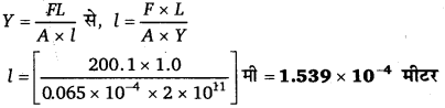 UP Board Solutions for Class 11 Physics Chapter 9 Mechanical Properties Of Solids 14
