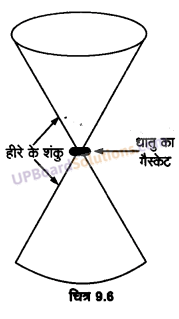 UP Board Solutions for Class 11 Physics Chapter 9 Mechanical Properties Of Solids 19