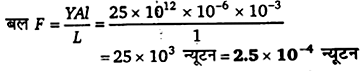 UP Board Solutions for Class 11 Physics Chapter 9 Mechanical Properties Of Solids 38