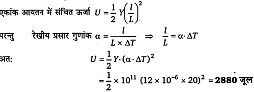 UP Board Solutions for Class 11 Physics Chapter 9 Mechanical Properties Of Solids 39
