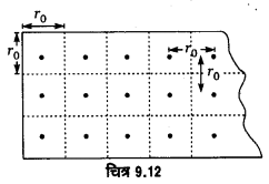 UP Board Solutions for Class 11 Physics Chapter 9 Mechanical Properties Of Solids 46