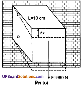 UP Board Solutions for Class 11 Physics Chapter 9 Mechanical Properties Of Solids 7