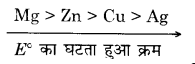 UP Board Solutions for Class 12 Chemistry Chapter 3 Electro Chemistry image 34