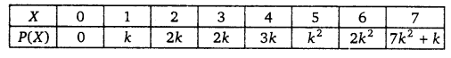 UP Board Solutions for Class 12 Maths Chapter 13 Probability image 65