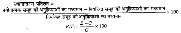 UP Board Solutions for Class 12 Psychology Chapter 3 Learning 10